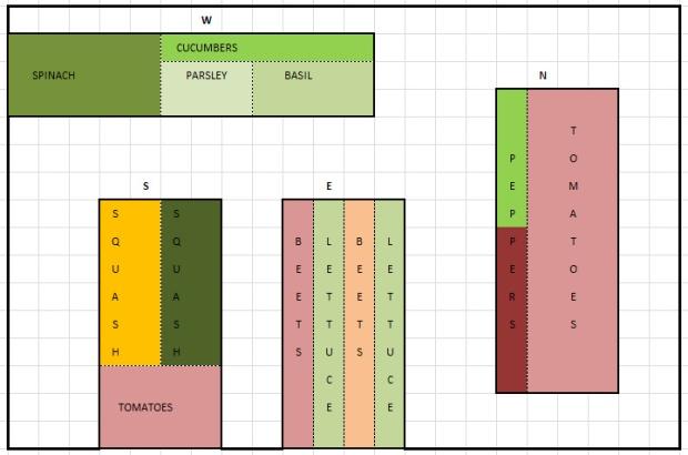 Microsoft Excel non-commercial use - Garden 2013 4162013 121719 AM.bmp